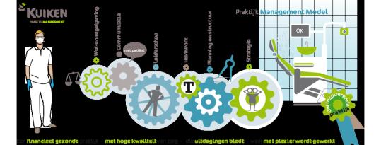 Animatie en infographics